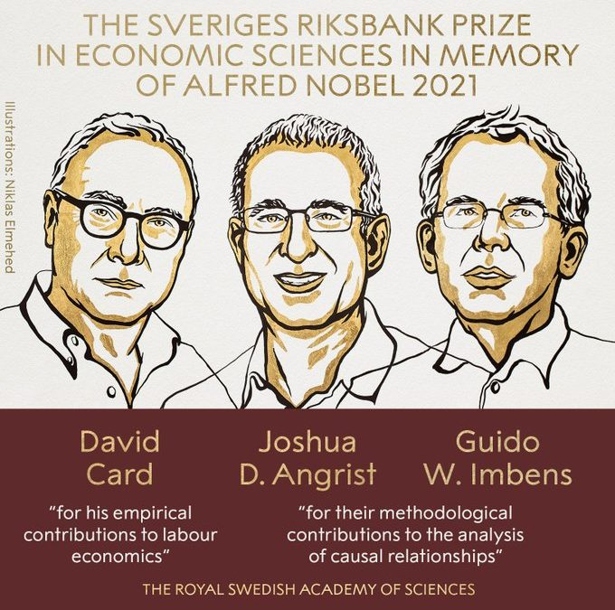 BREAKING: The 2021 Nobel Prize in Economic Sciences awarded to David Card, Joshua Angrist and Guido Imbens